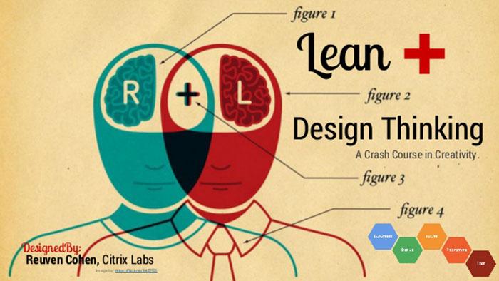 LEAN-DESIGN
